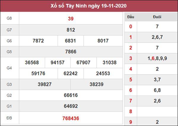 Dự đoán XSTN 26/11/2020 chốt số dự đoán Tây Ninh thứ 5