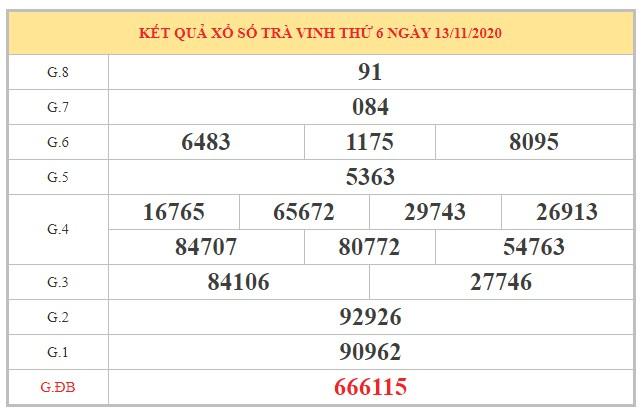 Dự đoán XSTV ngày 20/11/2020 dựa trên kết quả kỳ trước