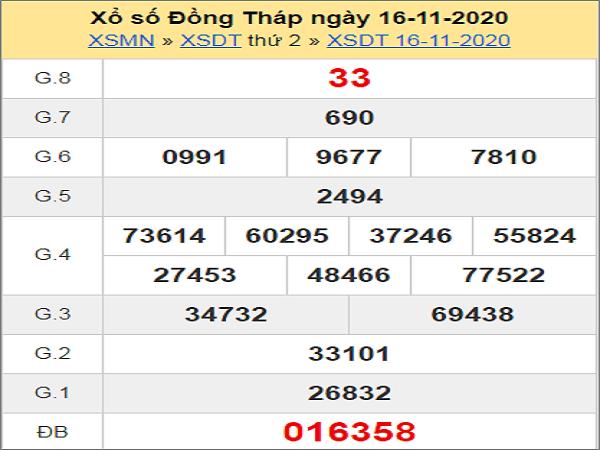 Tổng hợp dự đoán KQXSDT ngày 23/11/2020- xổ số đồng tháp