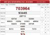 Dự đoán KQXSDN ngày 30/12/2020- xổ số đồng nai