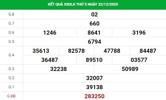 Dự đoán kết quả XS Daklak Vip ngày 29/12/2020