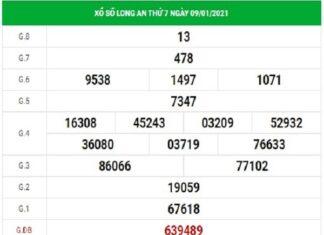 Dự đoán xổ số Long An 16/1/2021