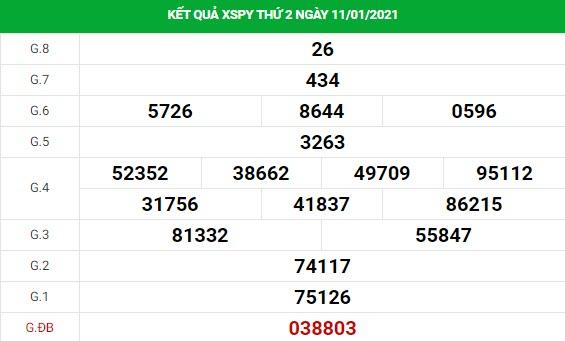 Dự đoán kết quả XS Phú Yên Vip ngày 18/01/2021