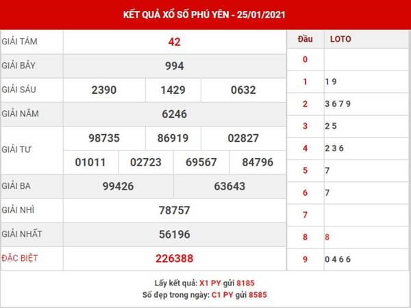 Dự đoán KQXS Phú Yên thứ 2 ngày 1/2/2021
