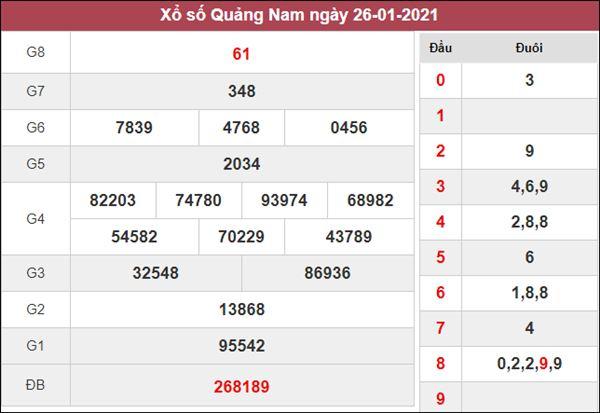 Dự đoán XSQNM 2/2/2021 chốt lô số đẹp Quảng Nam thứ 3