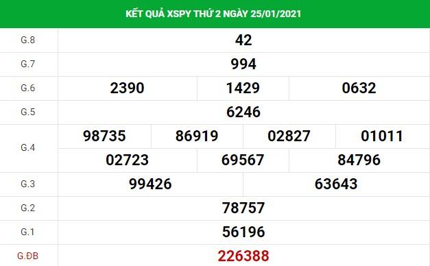 Dự đoán kết quả XS Phú Yên Vip ngày 01/02/2021