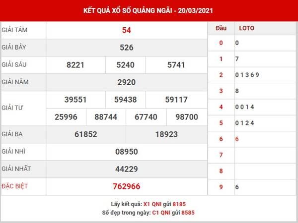 Dự đoán KQXS Quảng Ngãi thứ 7 ngày 27/3/2021