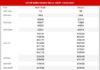 Dự đoán XSMT ngày 26/3/2021 - Thống kê kết quả SXMT thứ 6 hôm nay
