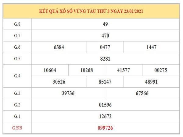 Dự đoán XSVT ngày 2/3/2021 dựa trên kết quả kỳ trước