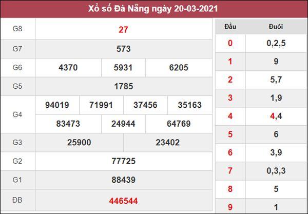 Dự đoán XSDNG 24/3/2021 thứ 4 chi tiết siêu chuẩn xác