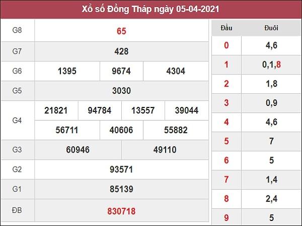 Dự đoán xổ số Đồng Tháp 12/4/2021