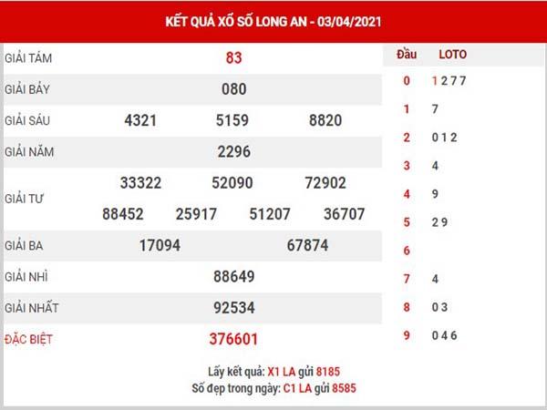 Dự đoán XSLA ngày 10/4/2021 đài Long An thứ 7 hôm nay chính xác nhất