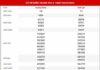 Dự đoán XSMT ngày 13/4/2021 - Thống kê KQ xổ số miền Trung thứ 3