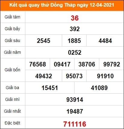 Quay thử kết quả xổ số Đồng Tháp 12/4/2021