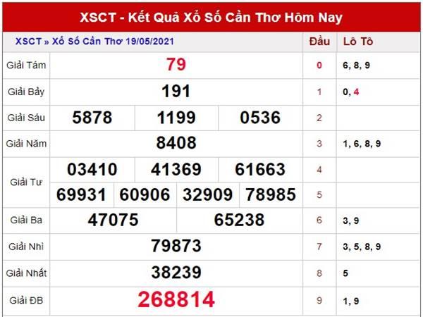 Dự đoán kết quả XS Cần Thơ thứ 4 ngày 26/5/2021