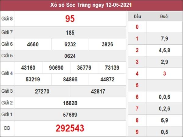 Dự đoán XSST 19/05/2021