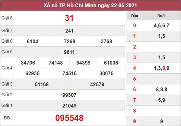 Dự đoán XSHCM 24/5/2021 thứ 2 chốt số đẹp giờ vàng