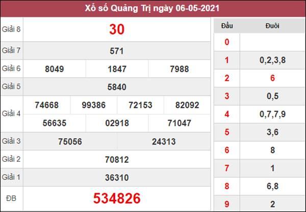 Dự đoán XSQT 13/5/2021 chốt KQXS Quảng Trị thứ 5