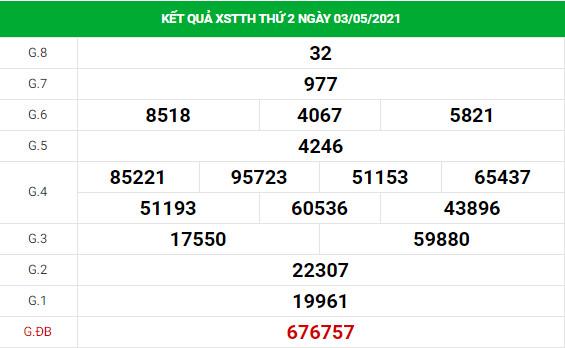 Dự đoán xổ số Thừa Thiên Huế 10/5/2021 hôm nay thứ 2