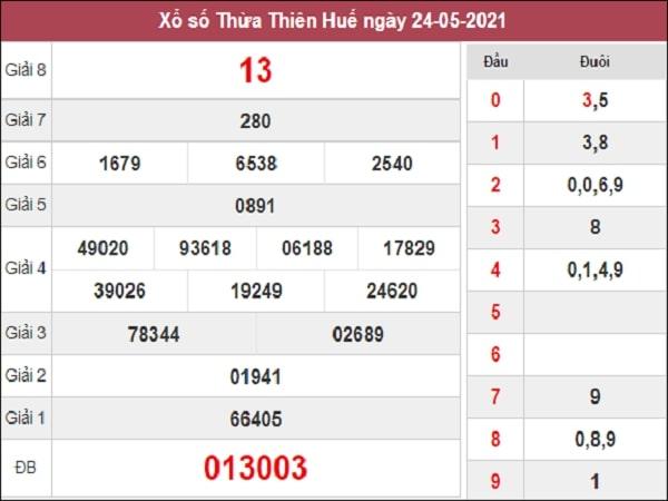 Dự đoán xổ số Phú Yên ngày 31/5/2021