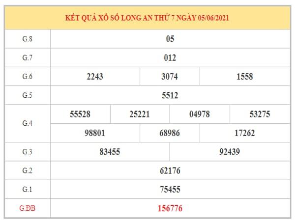 Dự đoán XSLA ngày 12/6/2021 dựa trên kết quả kì trước