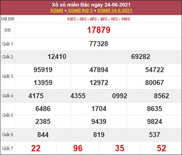 Dự đoán XSMB ngày 25/6/2021 thứ 6 tỷ lệ lô về cao nhất