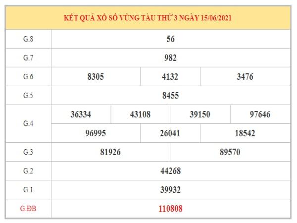 Dự đoán XSVT ngày 22/6/2021 dựa trên kết quả kì trước