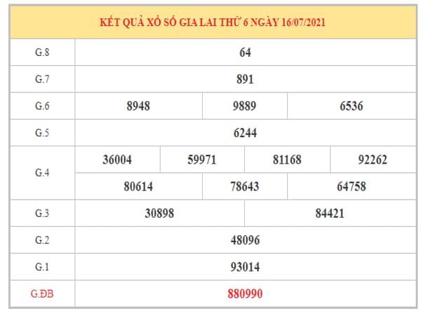 Dự đoán XSGL ngày 23/7/2021 dựa trên kết quả kì trước