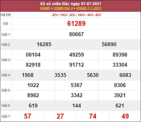 Dự đoán XSMB ngày 8/7/2021 thứ 5 chốt cặp số may mắn