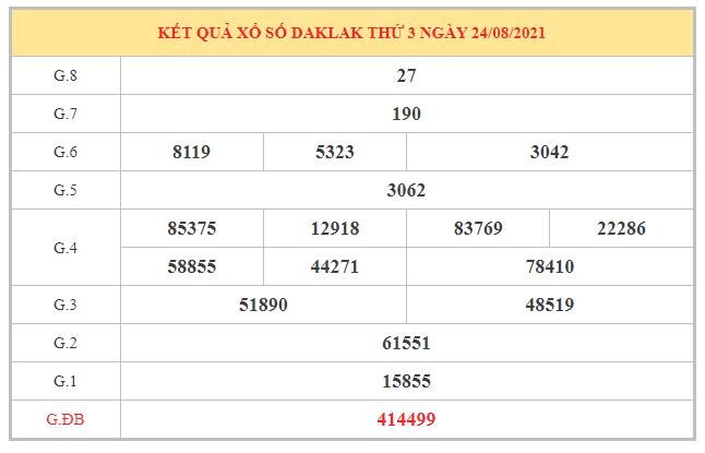Dự đoán XSDLK ngày 31/8/2021 dựa trên kết quả kì trước