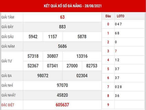 Dự đoán KQXS Đà Nẵng thứ 4 ngày 31/8/2021