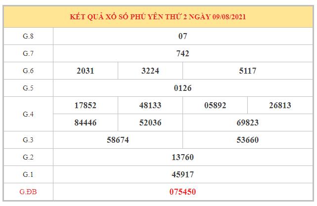 Dự đoán XSPY ngày 16/8/2021 dựa trên kết quả kì trước
