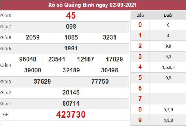 Dự đoán XSQB 9/9/2021 chốt lô VIP đài Quảng Bình thứ 5