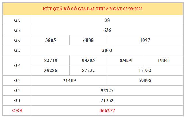 Dự đoán XSGL ngày 10/9/2021 dựa trên kết quả kì trước