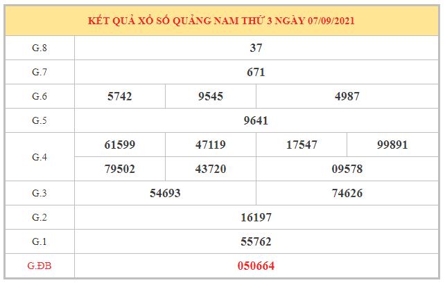 Dự đoán XSQNM ngày 14/9/2021 dựa trên kết quả kì trước